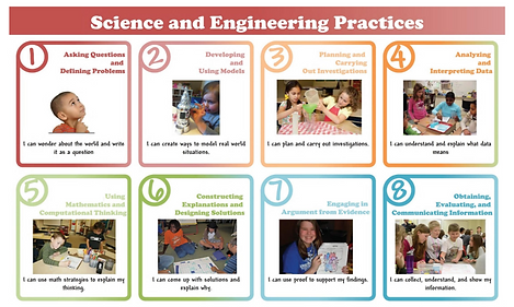 science-and-engineering-practices2.jpg.p