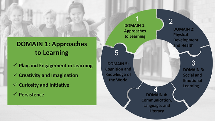 Domain 1 Approaches to Learning.png