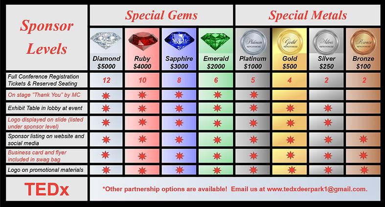 Benefits of Sponsorship.png