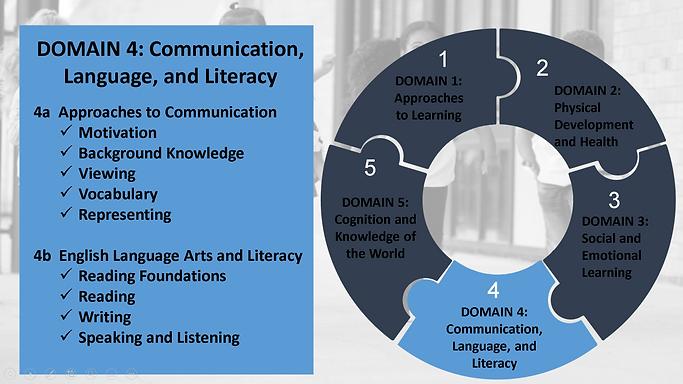 Domain 4 Communication Language Literacy