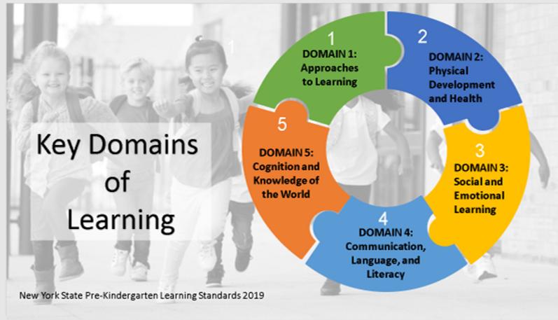 key domains.png