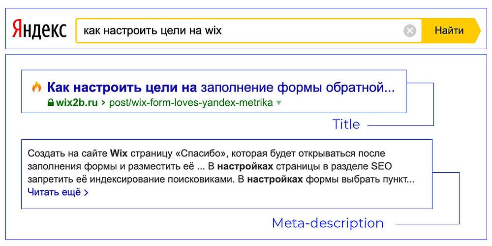 Как организовать мета-теги на сайте на Wix