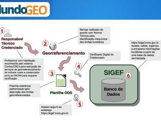 Sistema de Gestão Fundiária - Sigef