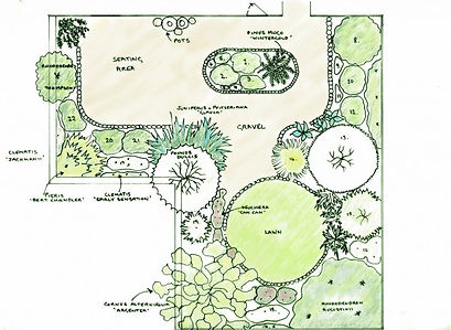 how-to-plan-a-garden-design-5-planning-l