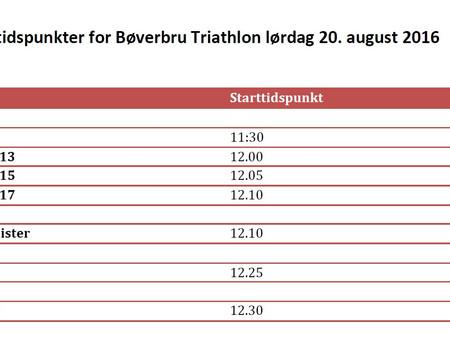 Starttidspunkt for Bøverbru Triathlon