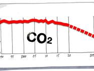 Федеральный «Закон о CО2»