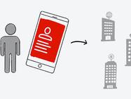 Федеральный закон об услугах электронной идентификации (LSIE)
