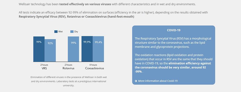 Wellisair_Virus information.png