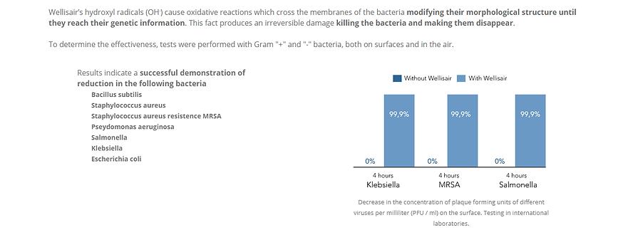 Wellisair_Bacteria information.png