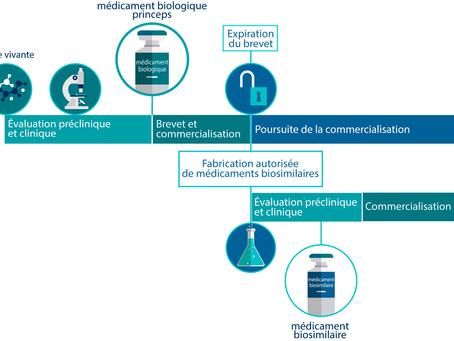 Médicament  💊  biologique et biosimilaire
