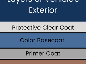 Why Factory Clear Coats Aren't Enough