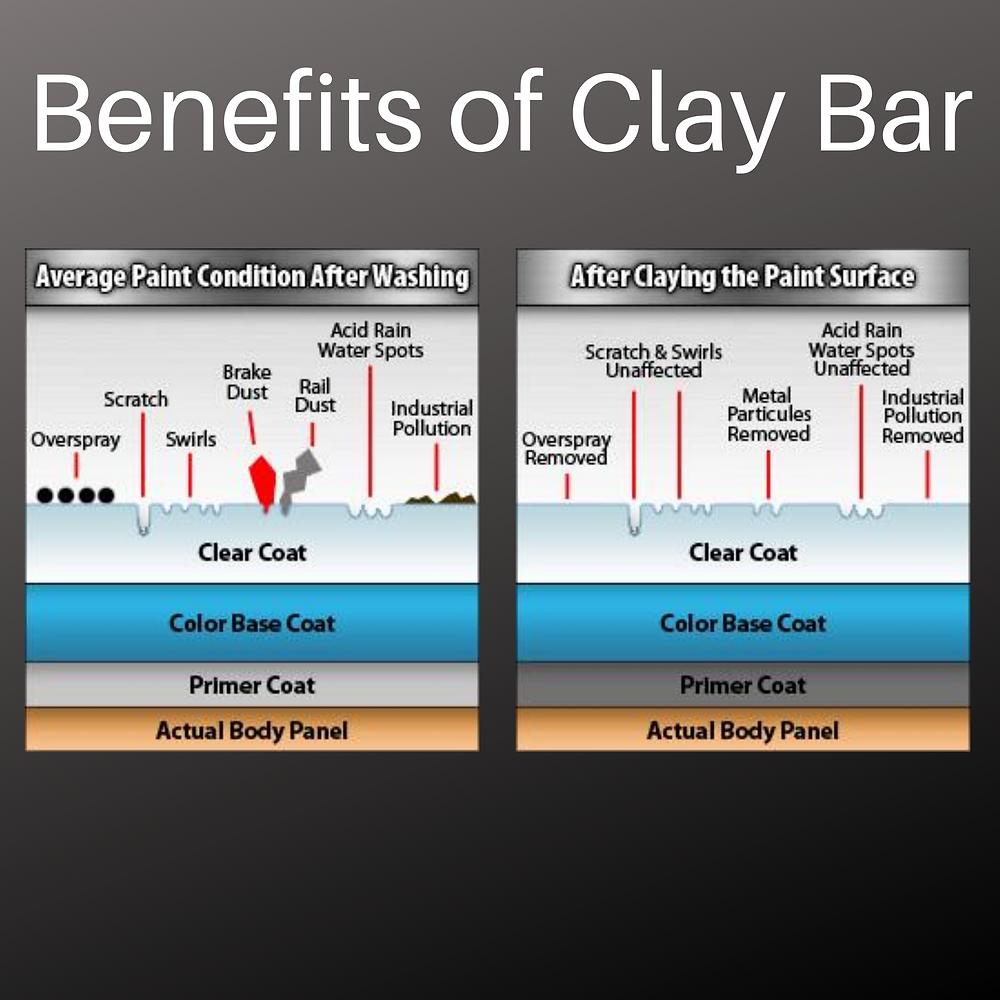 Benefits of Clay Bar, credit Autogeek