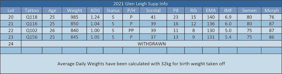 2021 supp info final.jpg