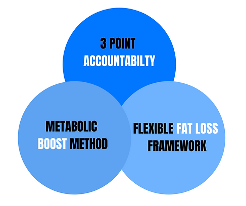 THE LEAN METHOD (5).png