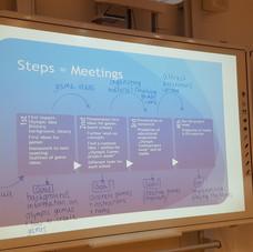 Pre-meeting.jpg