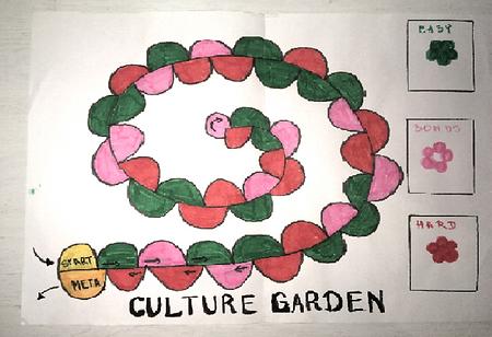 CultureGarden.png