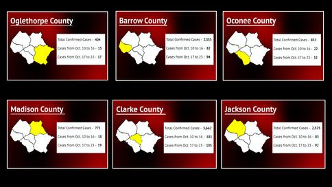 Northeast Georgia County Corona Numbers