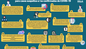 Procedimentos da Escola para Casos Suspeitos e/ou Confirmados