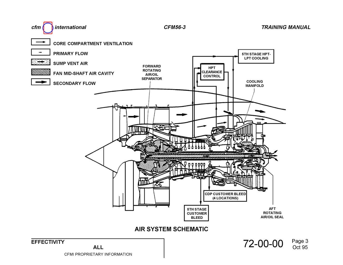 Boeing 787 Aircraft Maintenance Manual on
