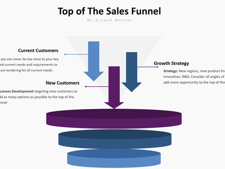 Simple and Highly Effective Business Growth Strategy - The Sales Funnel