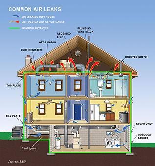 buildingenvelopairleaks.jpg