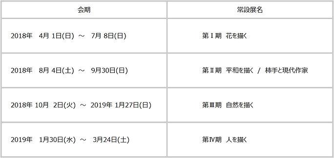 2018常設展3.JPG