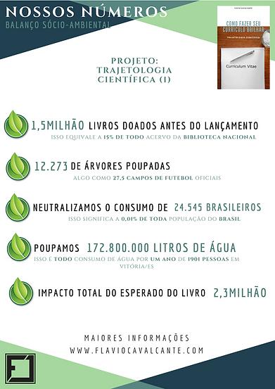 Balanço_Socio-Ambiental_TC_Inicial.png