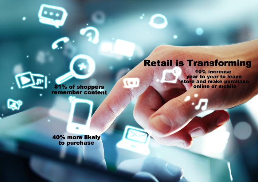 Retail is Transforming