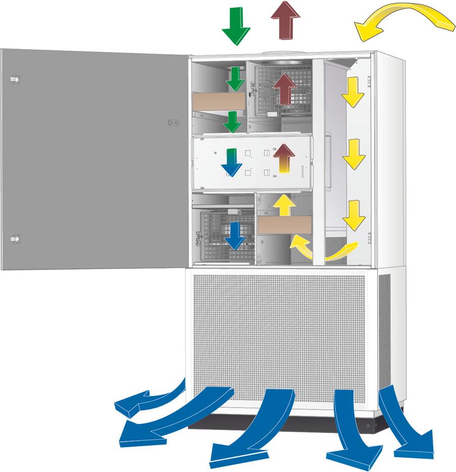 Versatile Salutem Ventilation unit - ope