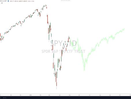 Market Update: April 29-30