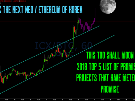 $ICX Trade Alerts: Up Over 200% - Mainnet Launched & 5 New DAPPS Building on ICON - tba Jan 31st