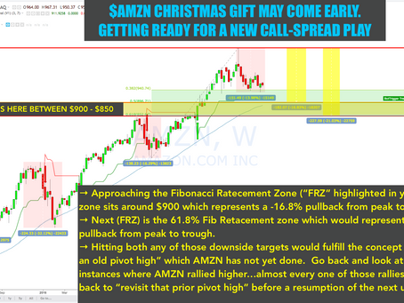 $AMZN Trade Setup: Christmas Gifts May Come Early - Get Ready