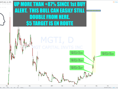 $MGTI & $BITCOIN: WHY THIS BULL HAS LEGS.  2X RETURNS FROM CURRENT LEVEL...HERE'S WHY