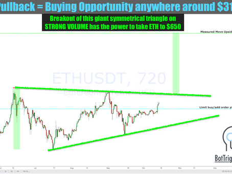 Members Trade Alert: $ETH limit order placed to add - pullback & breakout targets