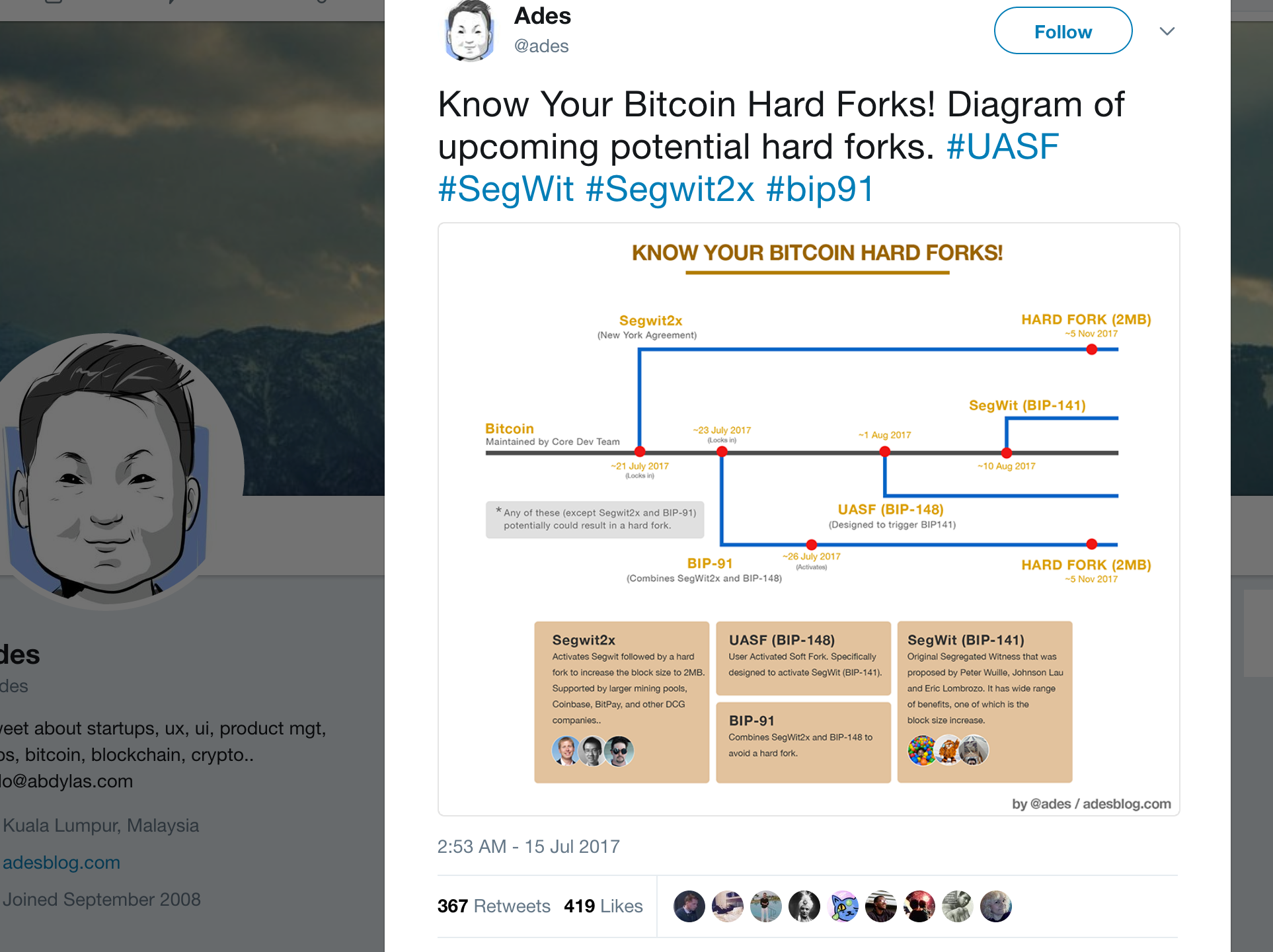 """""""Know Your Bitcoin Hard Forks! Diagram of upcoming potential hard forks. #UASF #SegWit #Segwit2x #bip91"""""""