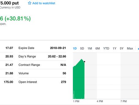 Members Trade Alert: Increased Short Exposure $QQQ