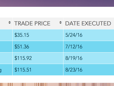 $ACIA Officially All Closed Out  +167% Gain in 3 months.  Average Sell Price $115.71 - Trades Posted