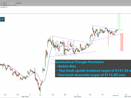 [Members Update] Heading Into AAPL Earnings Tomorrow & Our Stock Replacement Strategy