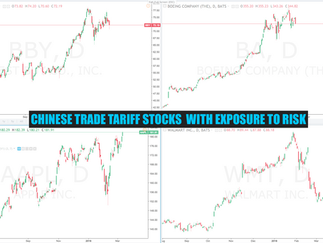 Chinese Tariff Trade Watch List: AAPL, BBY, BA, YUM ...