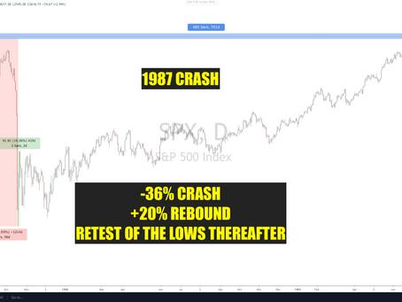 The Big Short before the Big Long Trade