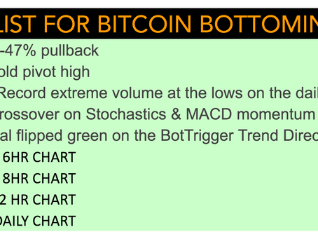 Bitcoin En Route to $30,000 - Revisit of the $20K Highs Whilst Shenanigans Ensue. Ignore The Noise