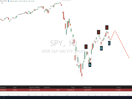 Market Update - May 4