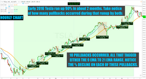 Pullbacks in the 2016 Rally