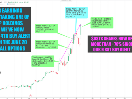Congrats Everyone! $OSTK 4th Buy Alert Initiated - June 20 Strike Options Calls