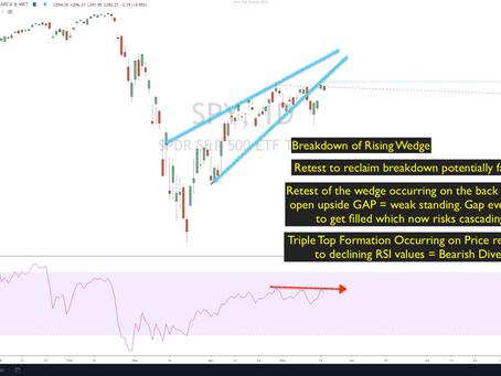 May 19 - Market Update - Triple Top Setup & Bearish Divergence