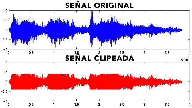 Ejemplo de audio clipeado