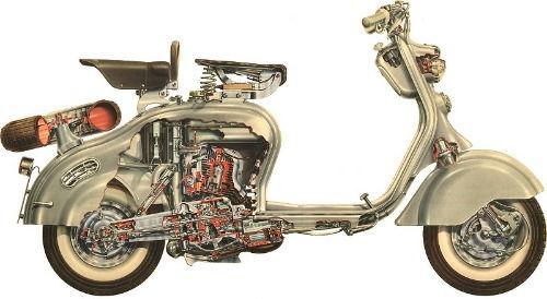scooter lambretta ld 125 150