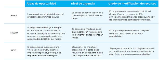 Criterios.png