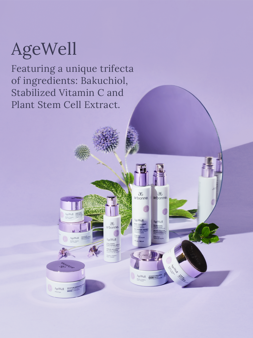 AgeWell Collection Features social_image