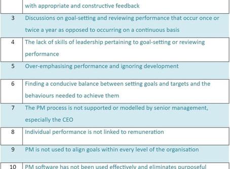 Performance Management: Quo Vadis?